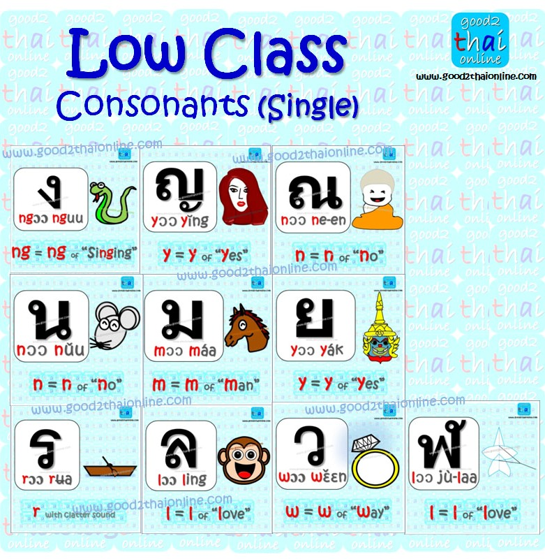 Romanisation Of Thai Alphabets  GoodThaionline