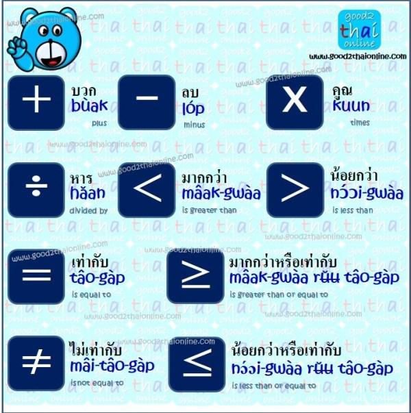 Mathematical Symbols In Thai Good2thaionline